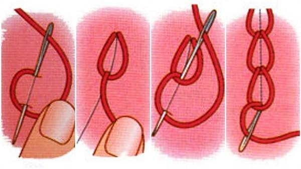 Процесс вышивания тамбурным