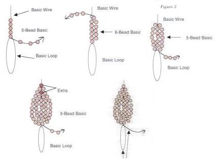 Схема плетения листьев