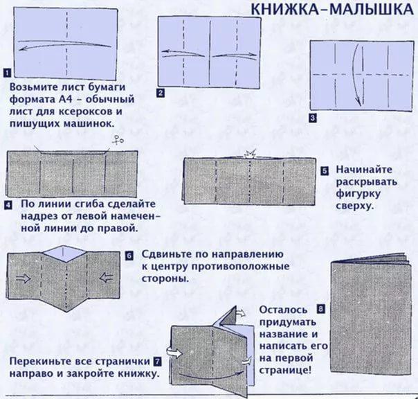 Как сделать книжку малышку из бумаги и картона в школу
