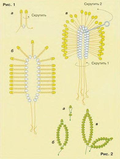 Схема вариантов плетения