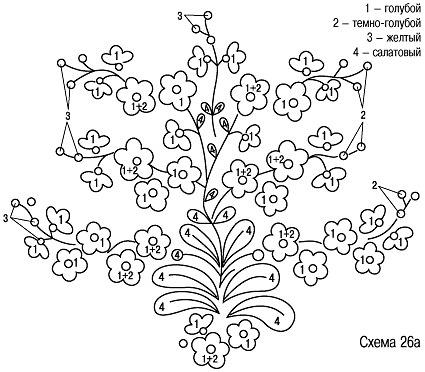Вышивка рококо фото схема
