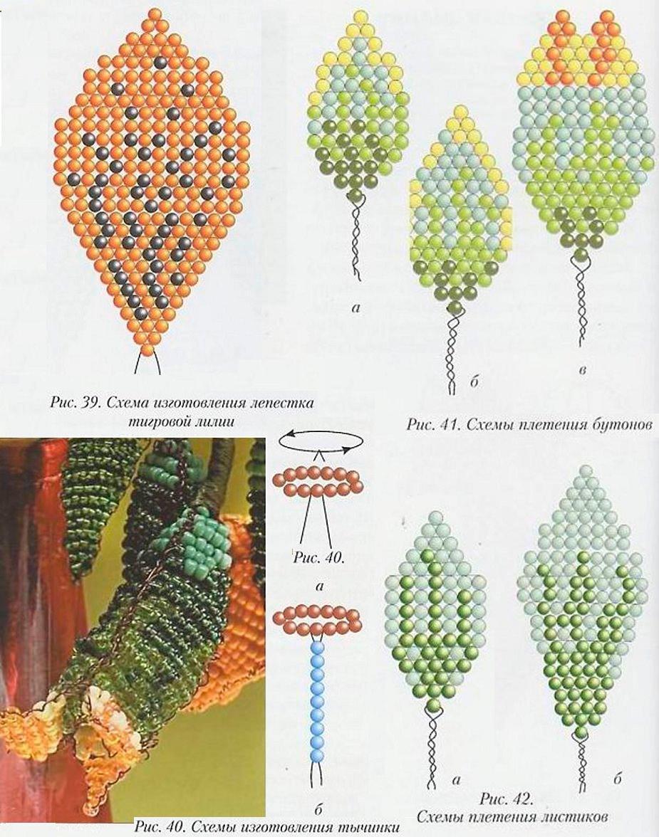 Бисер схема плетения цветов из бисера