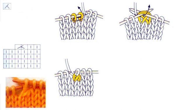Одна простая протяжка в вязании на спицах