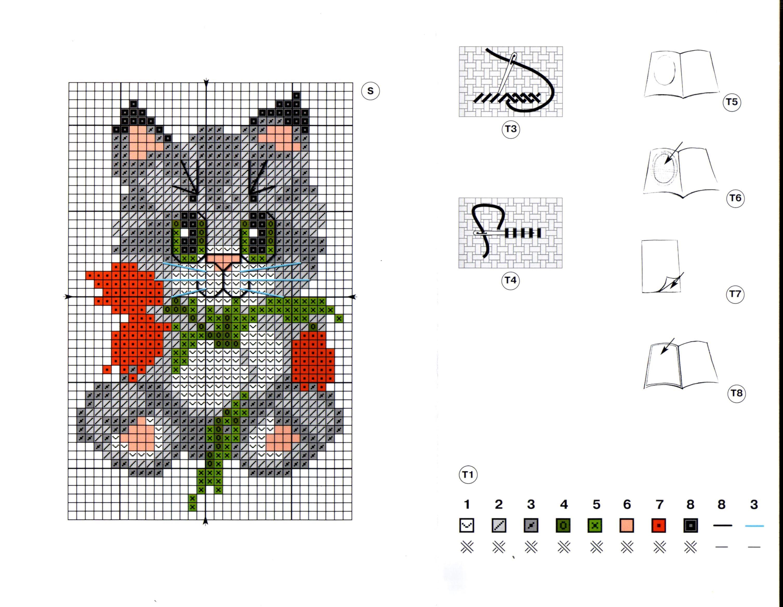 Схемы для вышивки небольшие картины