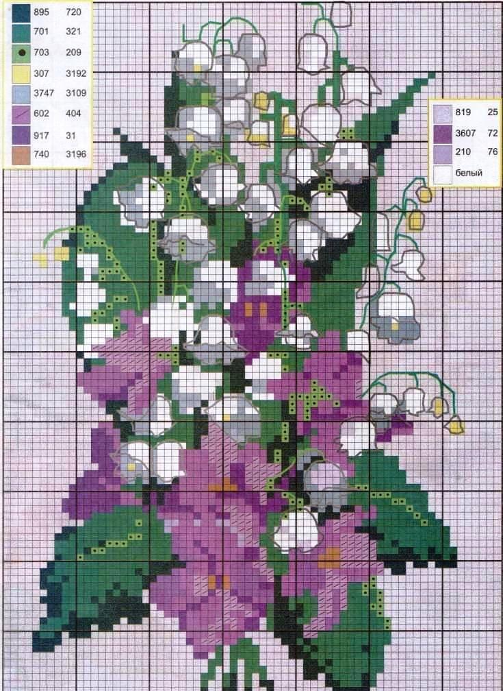 схем букетов цветов.