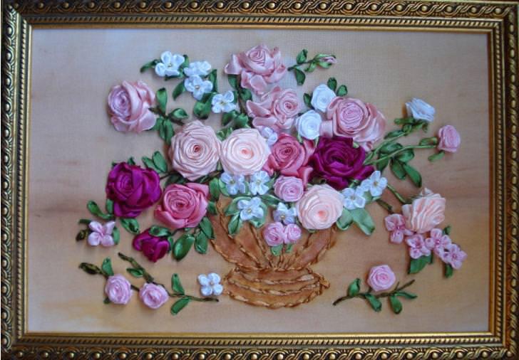Вышивки лентами цветы в корзинке
