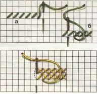Схематическое изображение вышивки крестом сверху вниз