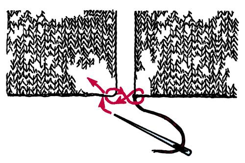 Трикотажный шов в вязании спицами: виды и техника соединения