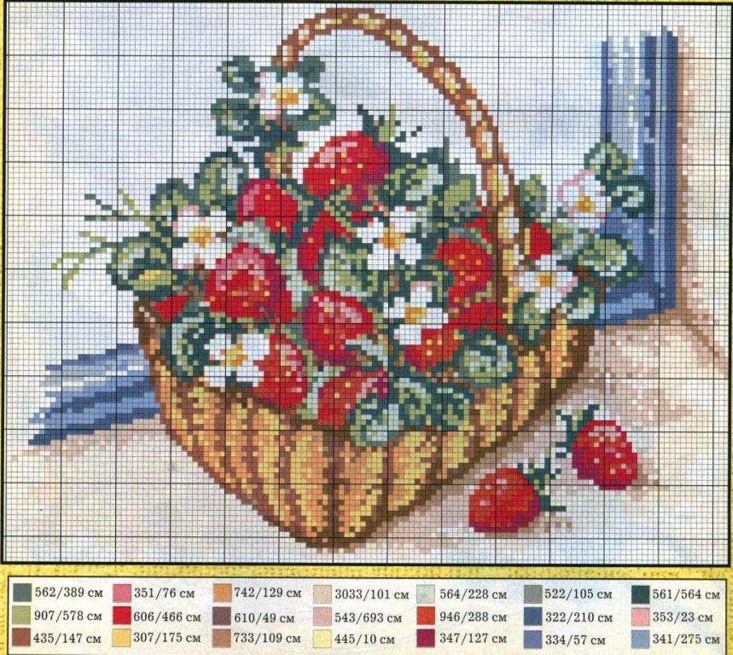 Бесплатные схемы вышивки крестиком натюрморты