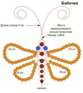 Схема плетения бабочки из бисера для начинающих