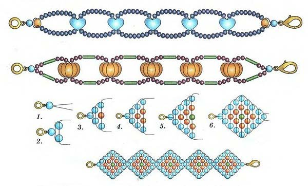 Плетение из труб схемы