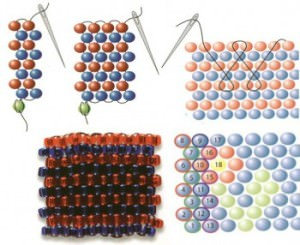 Схема мозаичного плетения бисером
