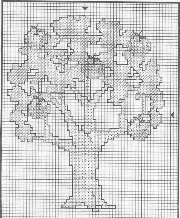 Скачать бесплатно схемы вышивки крестом денежного дерева
