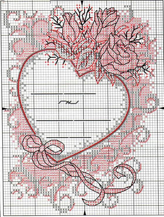 Схема метрика свадебная