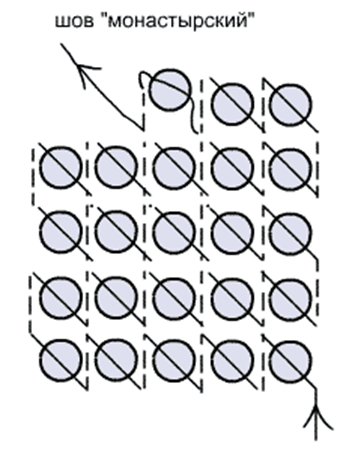 Вышивка бисером шов монастырский видео
