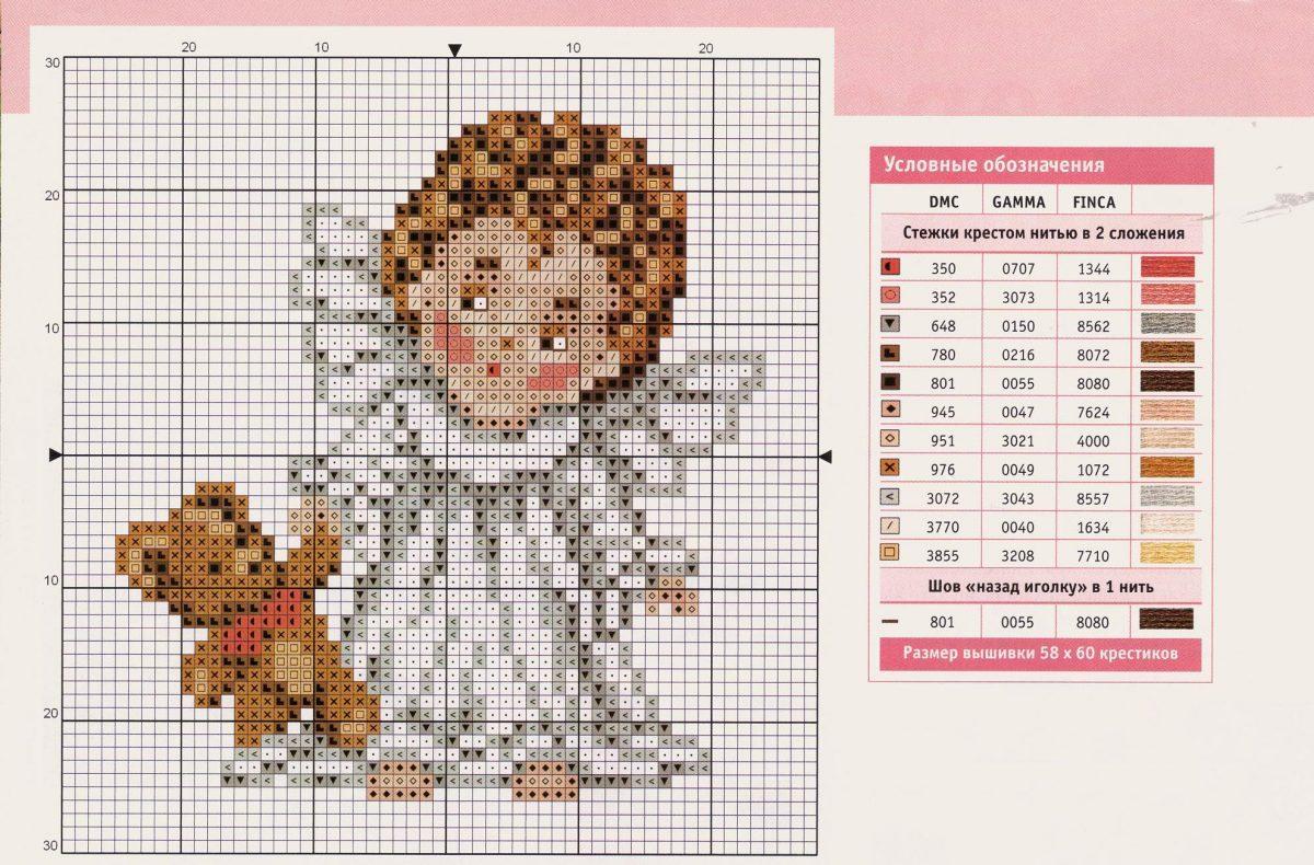 схема вышивки крестом ангелочков