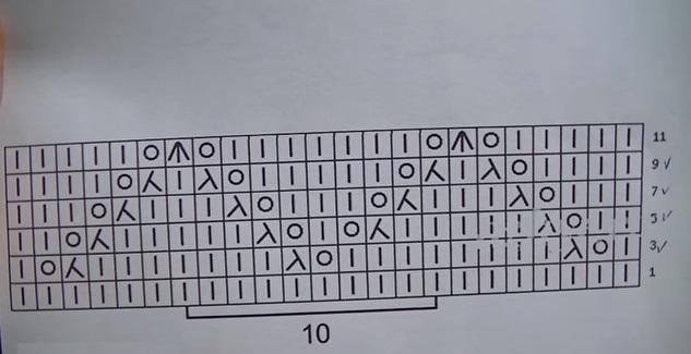 Зигзаг схема узора спицами