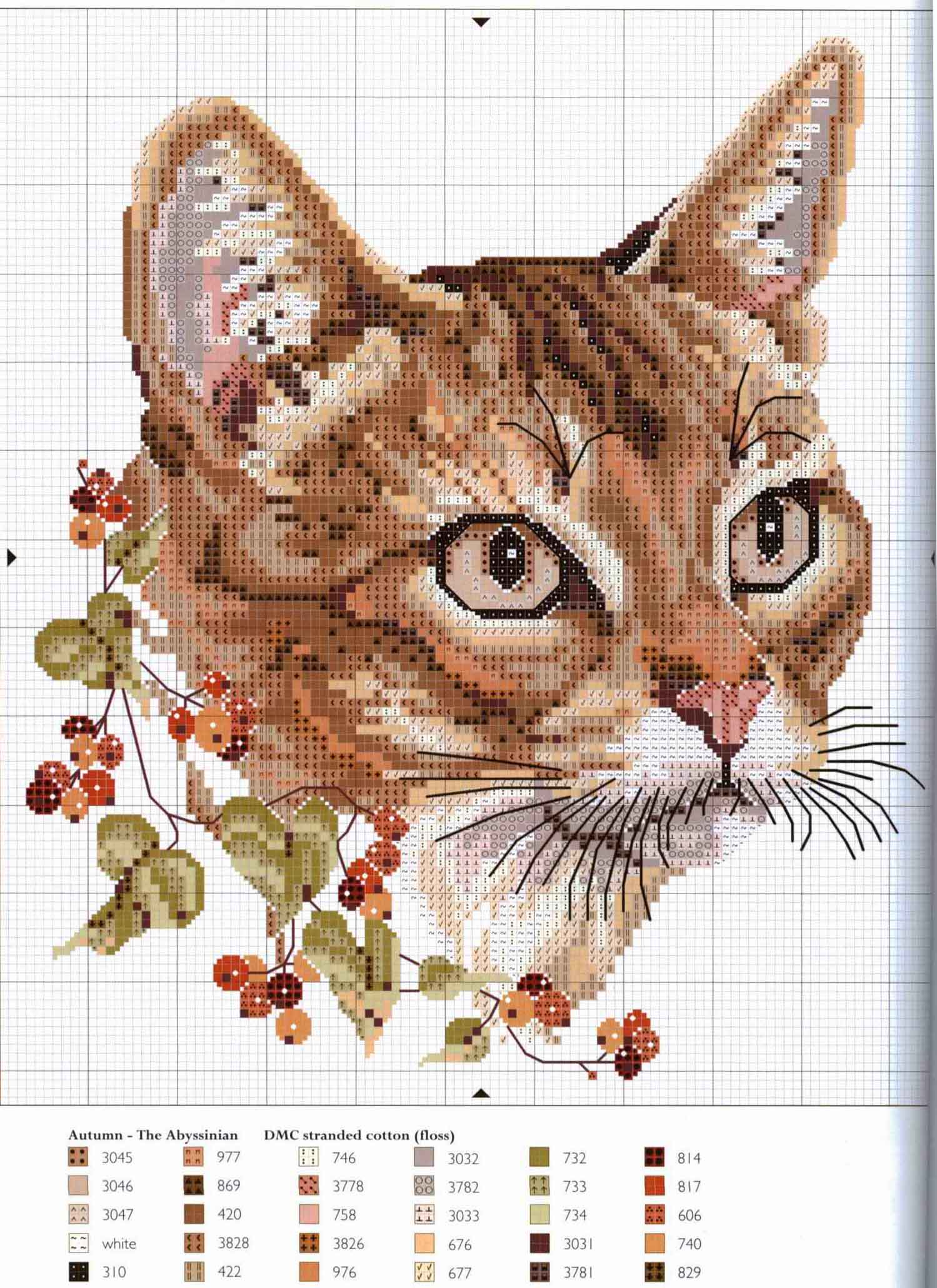 Вышивки котов со схемами