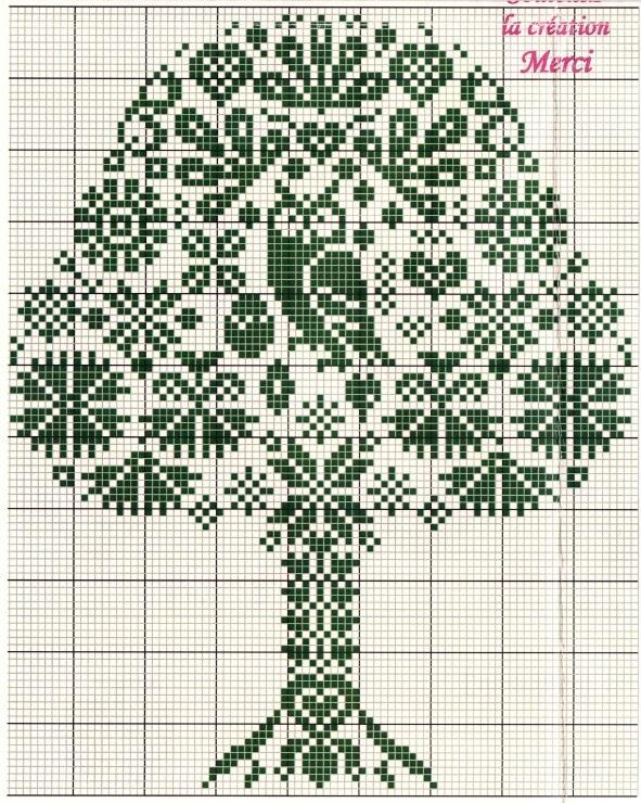 Вышивка обереги схемы деревьев