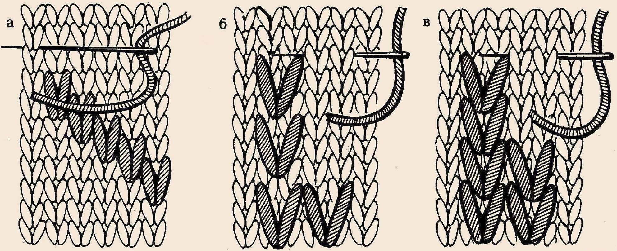 Рисунки для вышивки петлями