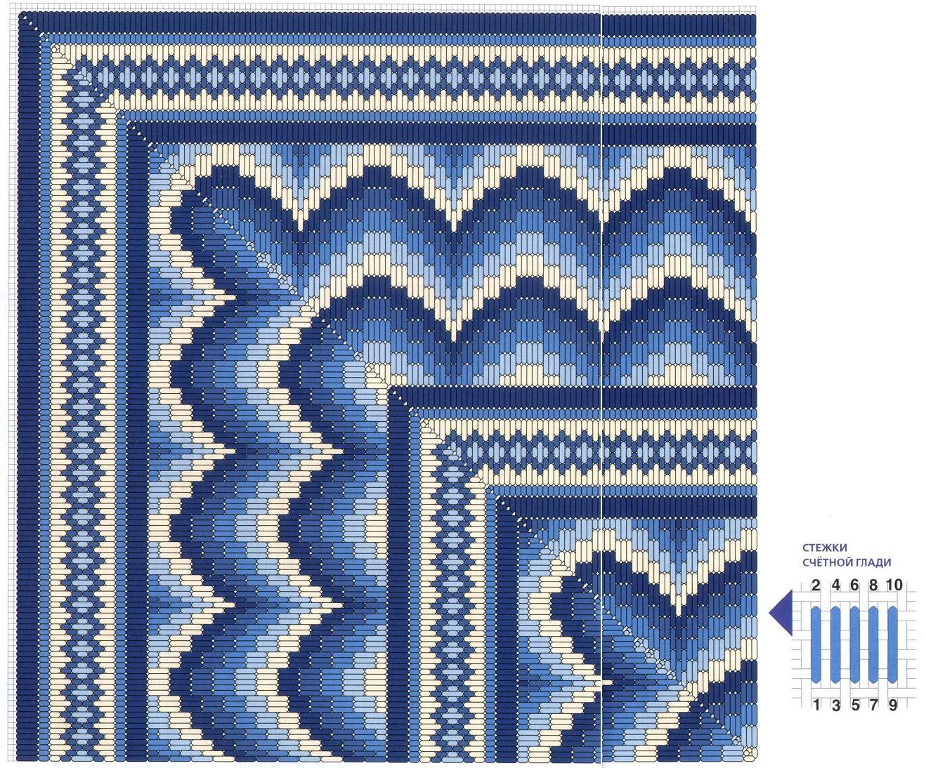 Схемы вышивок в итальянском стиле